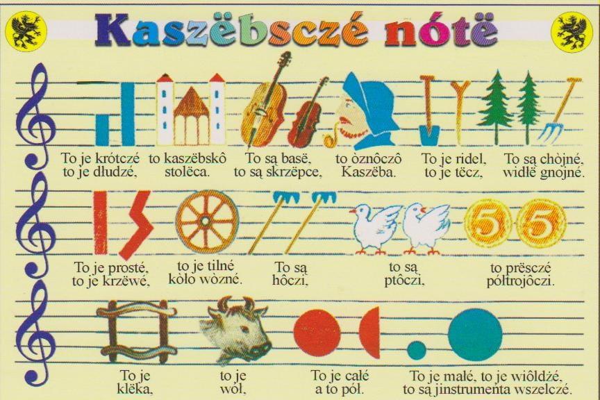 """Lekcja biblioteczna """"Poznajemy Kaszuby"""" w klasie 1A"""